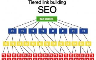 piramides de enlaces