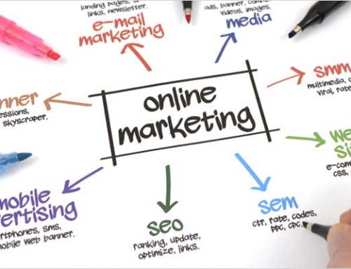 Cross-media marketing: Potencia tu negocio online